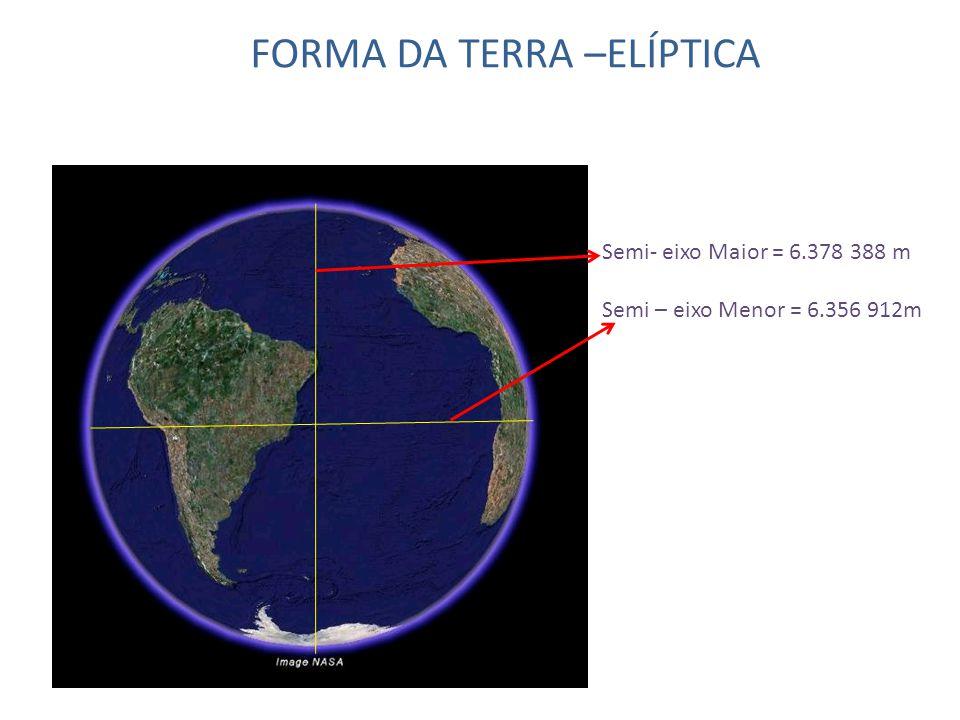FORMA DA TERRA –ELÍPTICA Semi- eixo Maior = 6.378 388 m Semi – eixo Menor = 6.356 912m