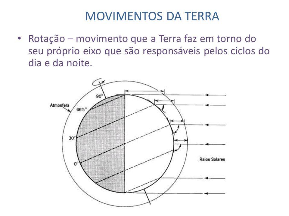 MOVIMENTOS DA TERRA • Rotação – movimento que a Terra faz em torno do seu próprio eixo que são responsáveis pelos ciclos do dia e da noite.