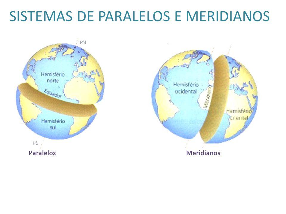 SISTEMAS DE PARALELOS E MERIDIANOS ParalelosMeridianos