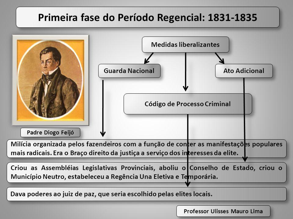 Primeira fase do Período Regencial: 1831-1835 Medidas liberalizantes Guarda Nacional Ato Adicional Código de Processo Criminal Código de Processo Crim