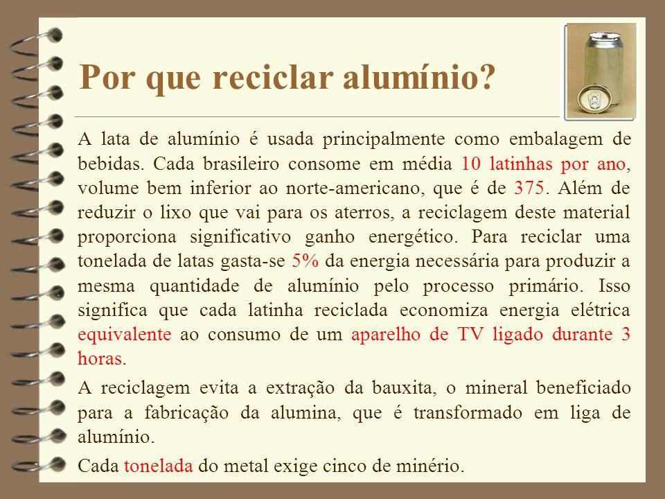 Por que reciclar alumínio.A lata de alumínio é usada principalmente como embalagem de bebidas.