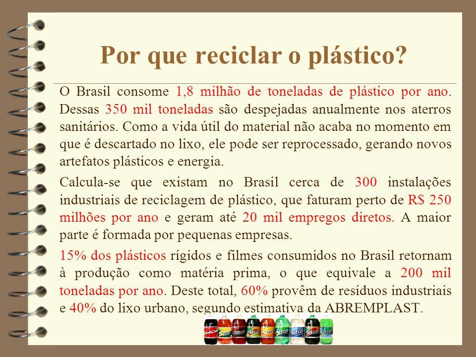 Por que reciclar o plástico.O Brasil consome 1,8 milhão de toneladas de plástico por ano.