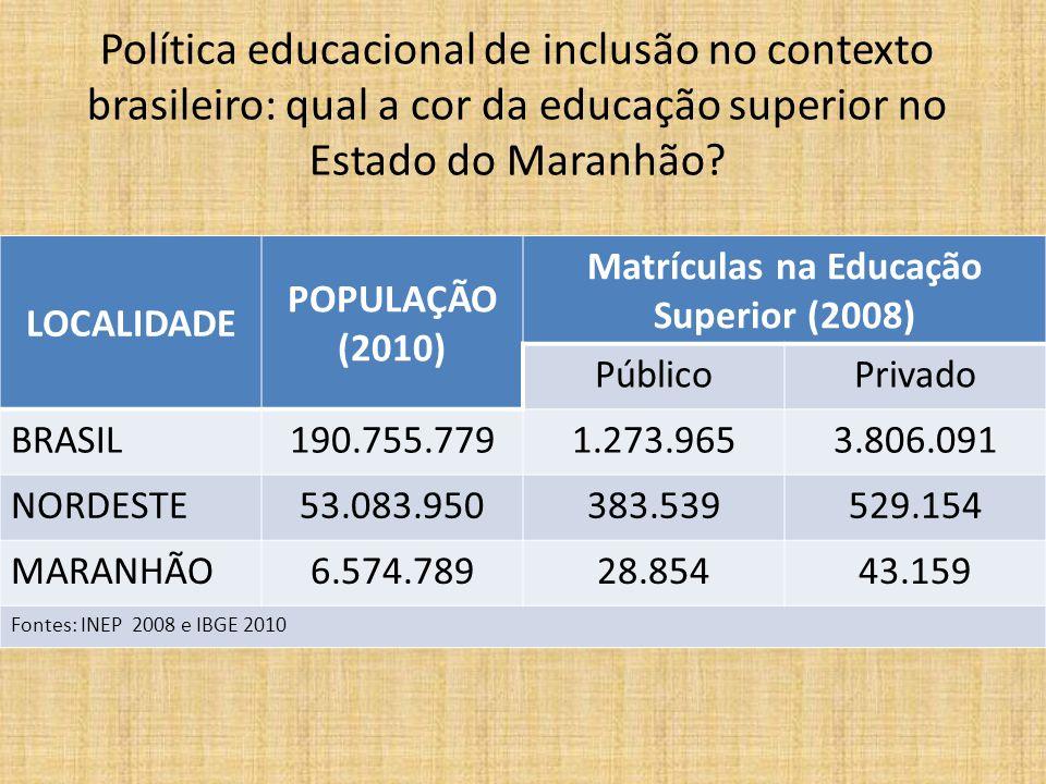 Política educacional de inclusão no contexto brasileiro: qual a cor da educação superior no Estado do Maranhão? LOCALIDADE POPULAÇÃO (2010) Matrículas