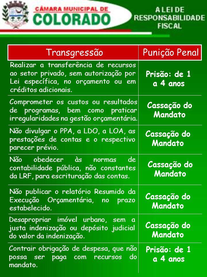 Punição PenalTransgressão Realizar a transferência de recursos ao setor privado, sem autorização por Lei específica, no orçamento ou em créditos adicionais.