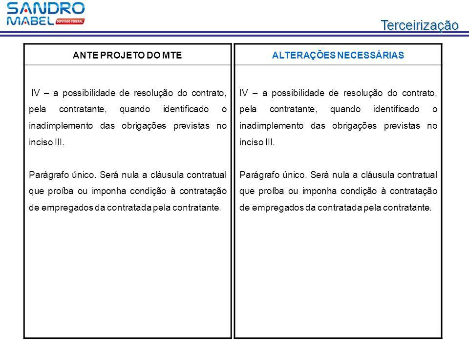 Terceirização ANTE PROJETO DO MTE IV – a possibilidade de resolução do contrato, pela contratante, quando identificado o inadimplemento das obrigações