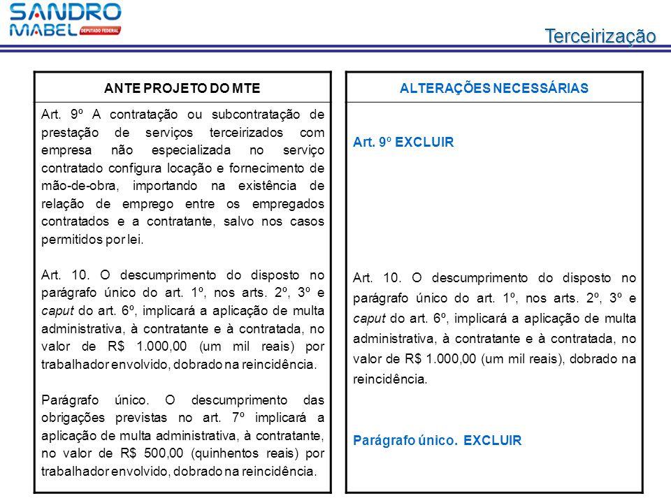 Terceirização ANTE PROJETO DO MTE Art. 9º A contratação ou subcontratação de prestação de serviços terceirizados com empresa não especializada no serv