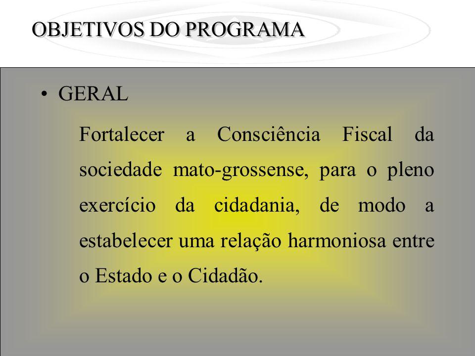 OBJETIVOS DO PROGRAMA •GERAL Fortalecer a Consciência Fiscal da sociedade mato-grossense, para o pleno exercício da cidadania, de modo a estabelecer uma relação harmoniosa entre o Estado e o Cidadão.