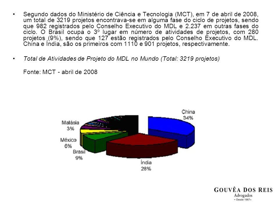 •Segundo dados do Ministério de Ciência e Tecnologia (MCT), em 7 de abril de 2008, um total de 3219 projetos encontrava-se em alguma fase do ciclo de