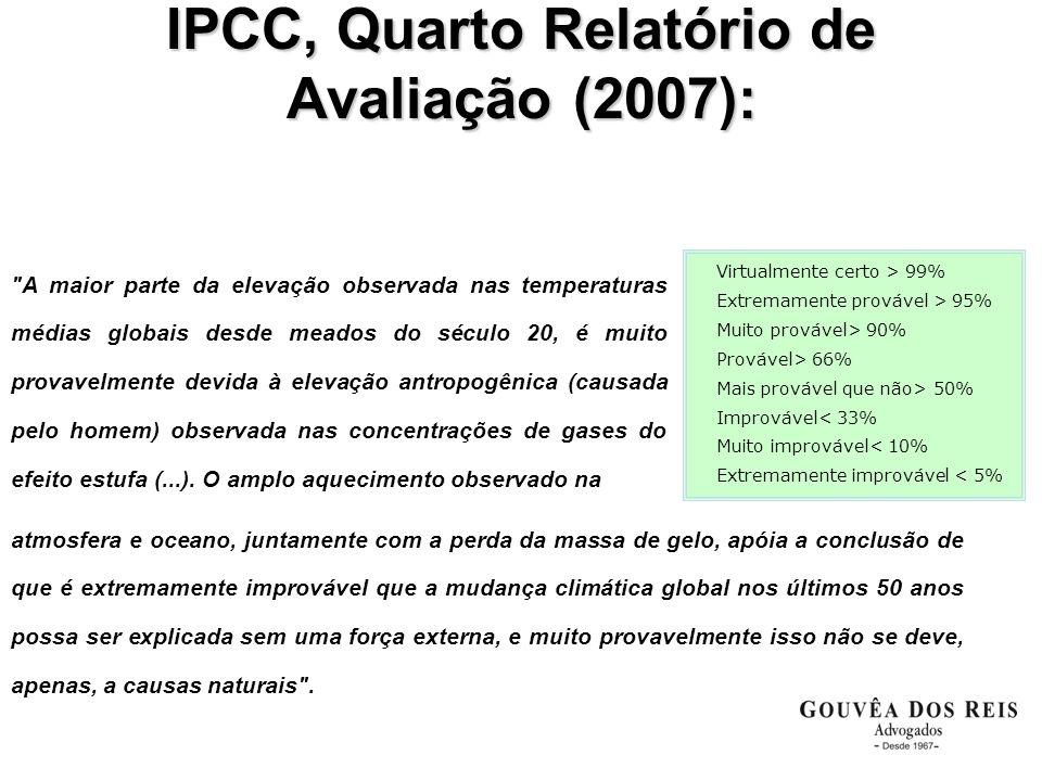 ATIVIDADES ANTRÓPICAS ATIVIDADES ANTRÓPICAS GERAÇÃO DE ENERGIA PROCESSOS INDUSTRIAIS AGRICULTURA RESÍDUOS GÁS CAUSADOR DE EFEITO ESTUFA POTENCIAL DE AQUECIMENTO GLOBAL CO 2 1 CH 4 21 N2ON2O310 HFC140 – 11.700 VPCF6.500 – 9.200 SF 6 23.900 GASES DE EFEITO ESTUFA (GEE'S)