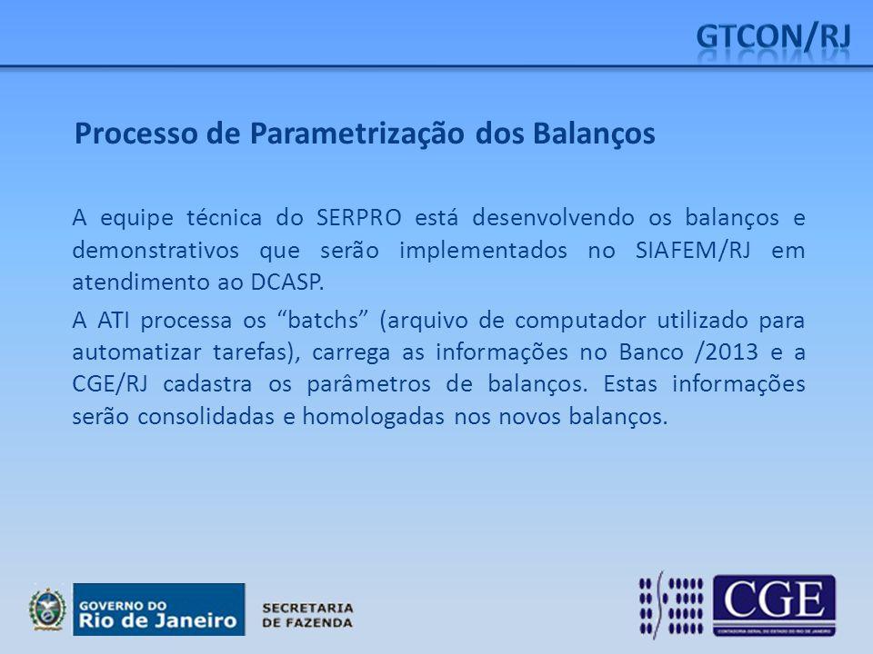 A equipe técnica do SERPRO está desenvolvendo os balanços e demonstrativos que serão implementados no SIAFEM/RJ em atendimento ao DCASP. A ATI process