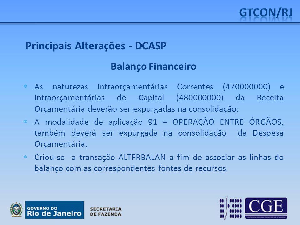 Balanço Financeiro  As naturezas Intraorçamentárias Correntes (470000000) e Intraorçamentárias de Capital (480000000) da Receita Orçamentária deverão