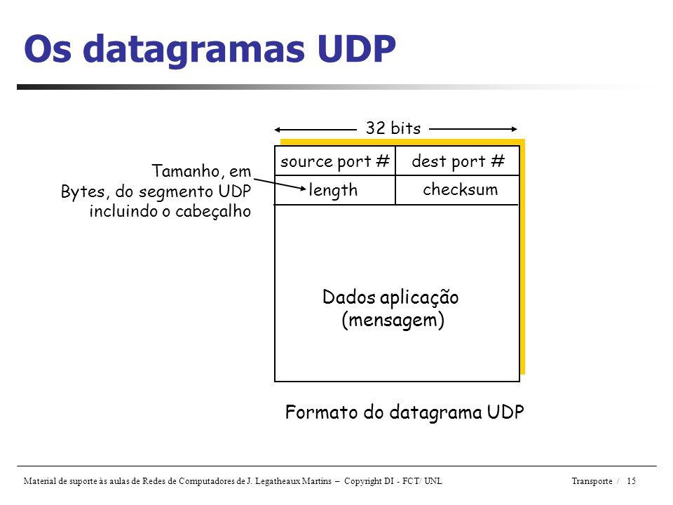 Material de suporte às aulas de Redes de Computadores de J. Legatheaux Martins – Copyright DI - FCT/ UNL Transporte / 15 Os datagramas UDP source port