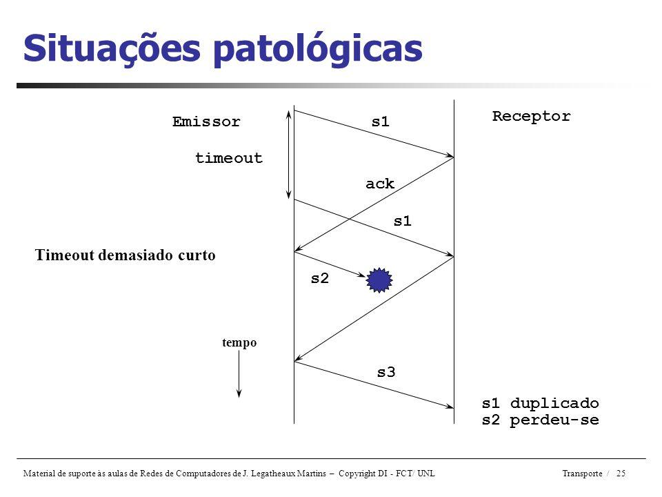 Material de suporte às aulas de Redes de Computadores de J. Legatheaux Martins – Copyright DI - FCT/ UNL Transporte / 25 Situações patológicas Timeout