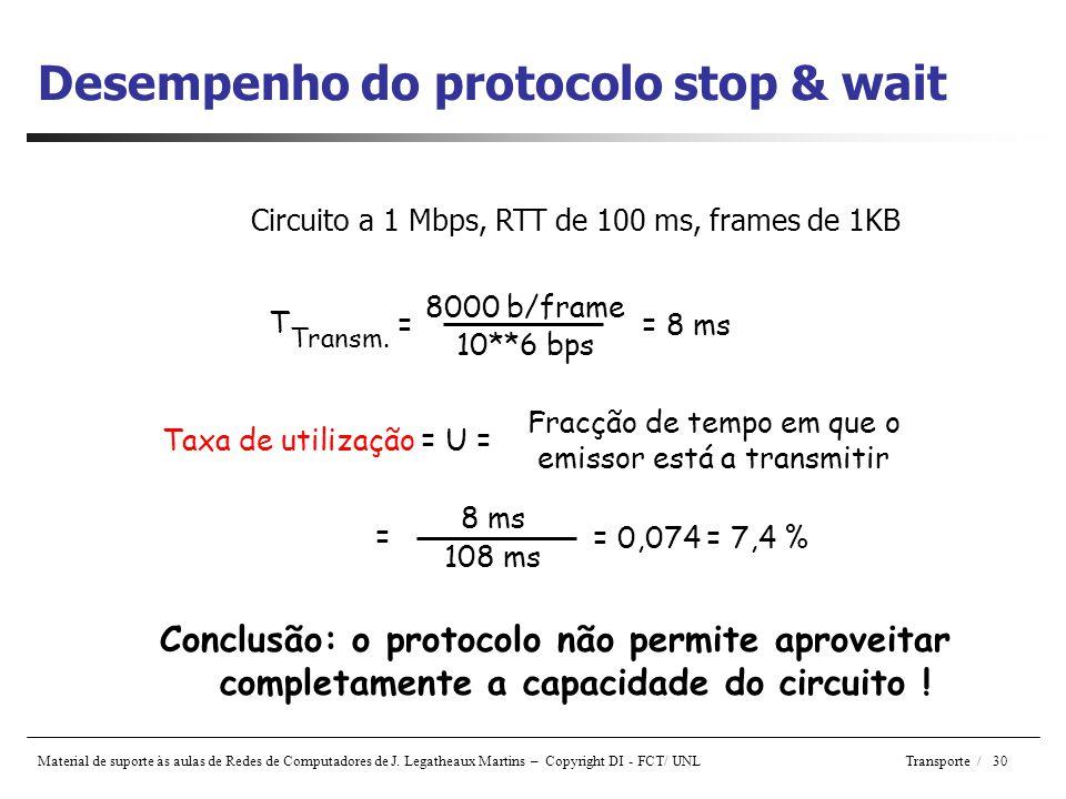 Material de suporte às aulas de Redes de Computadores de J. Legatheaux Martins – Copyright DI - FCT/ UNL Transporte / 30 Desempenho do protocolo stop
