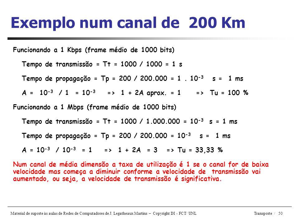 Material de suporte às aulas de Redes de Computadores de J. Legatheaux Martins – Copyright DI - FCT/ UNL Transporte / 50 Exemplo num canal de 200 Km F