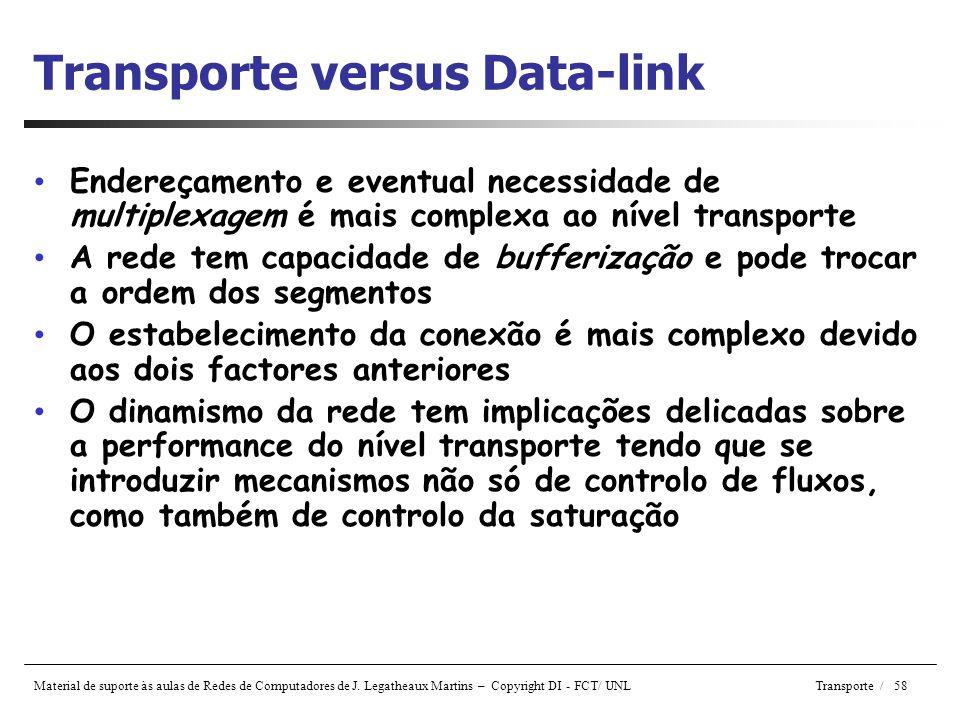 Material de suporte às aulas de Redes de Computadores de J. Legatheaux Martins – Copyright DI - FCT/ UNL Transporte / 58 Transporte versus Data-link •