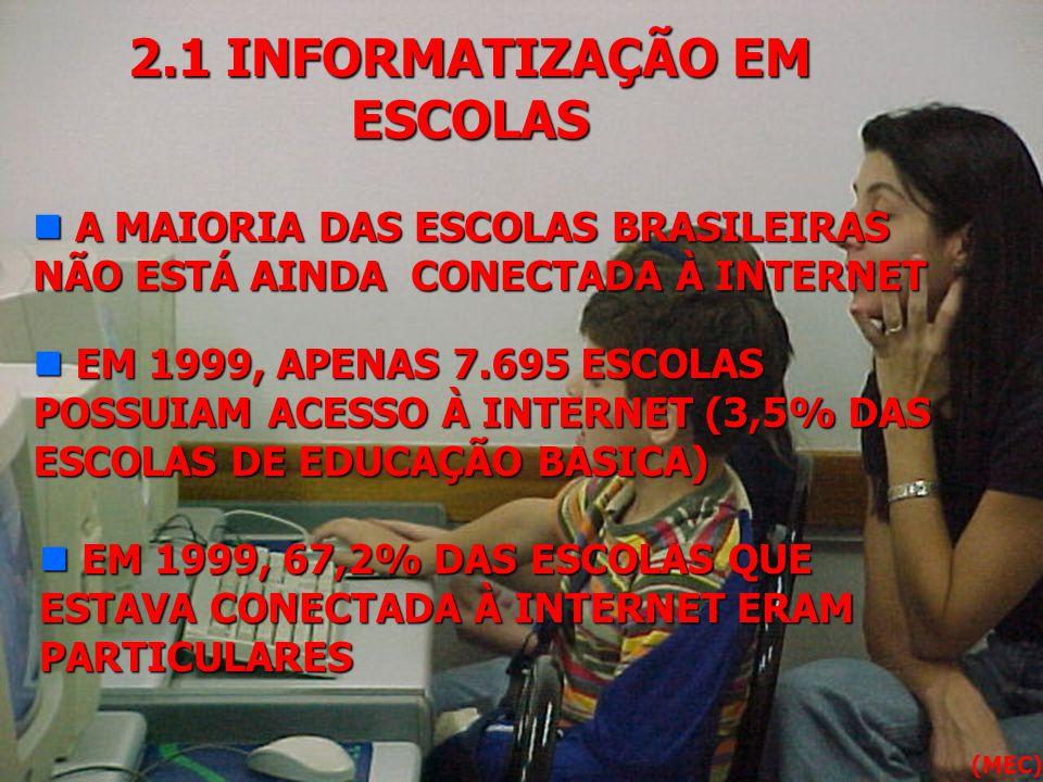 2. Onde Estamos  ALUNOS MATRICULADOS NO ENSINO SUPERIOR, EM 1999: 2,5 MILHOES (INEP) n POPULAÇÃO RURAL COM 15 ANOS OU MAIS DE IDADE SEM INSTRUÇÃO, EM