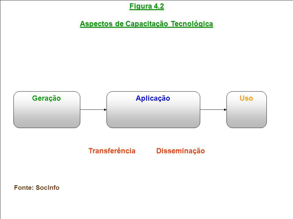 Figura 4.1 Aspectos do Impacto de Computadores Processamento Simbólico/lógico Processamento Simbólico/Lógico Processamento Numérico Comunicação (Multi