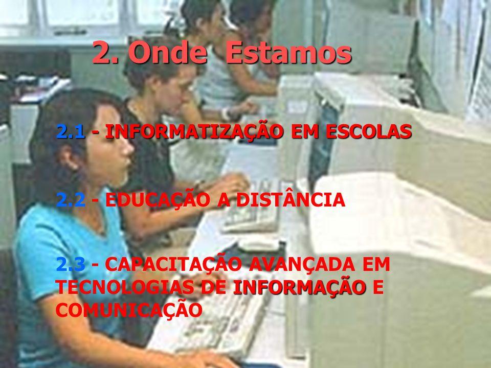 Alfabetização digital Figura 4.3 Figura 4.3 Capacitação de Recursos Humanos em TIC Capacitação de Recursos Humanos em TIC Formação de nível médio Gera