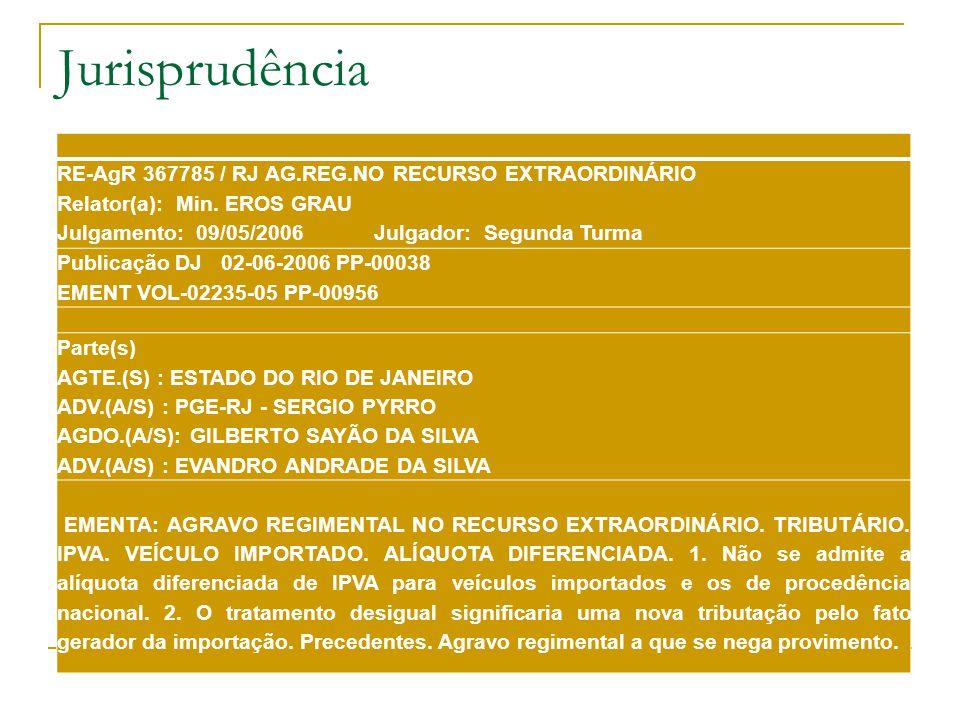 Jurisprudência RE-AgR 367785 / RJ AG.REG.NO RECURSO EXTRAORDINÁRIO Relator(a): Min.