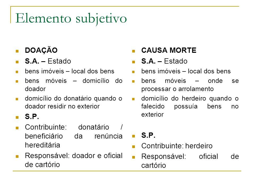 Elemento subjetivo  DOAÇÃO  S.A.