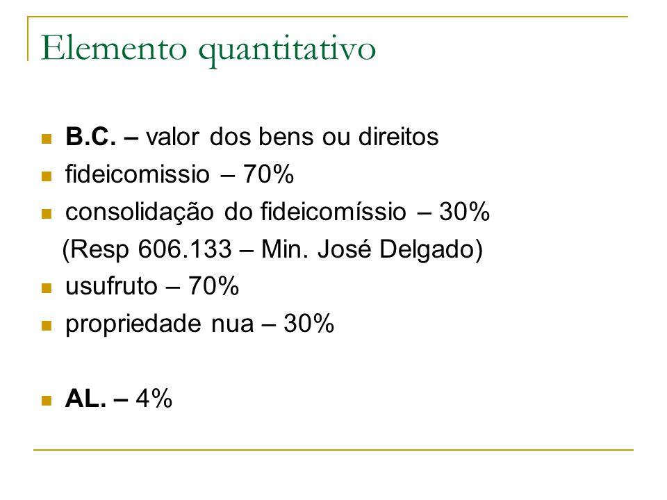 Elemento quantitativo  B.C.