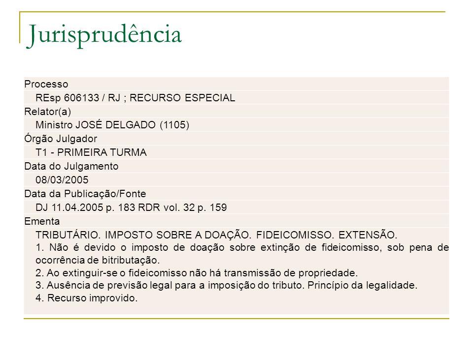 Jurisprudência Processo REsp 606133 / RJ ; RECURSO ESPECIAL Relator(a) Ministro JOSÉ DELGADO (1105) Órgão Julgador T1 - PRIMEIRA TURMA Data do Julgamento 08/03/2005 Data da Publicação/Fonte DJ 11.04.2005 p.