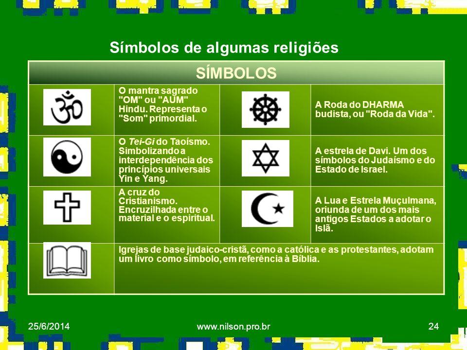 24 Símbolos de algumas religiões SÍMBOLOS O mantra sagrado