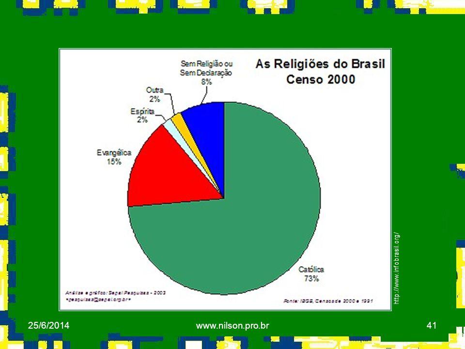 41 http://www.infobrasil.org/ 25/6/2014www.nilson.pro.br
