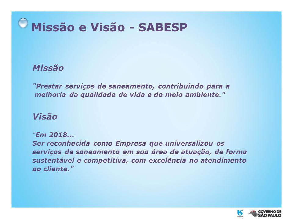 Missão e Visão - SABESP Missão