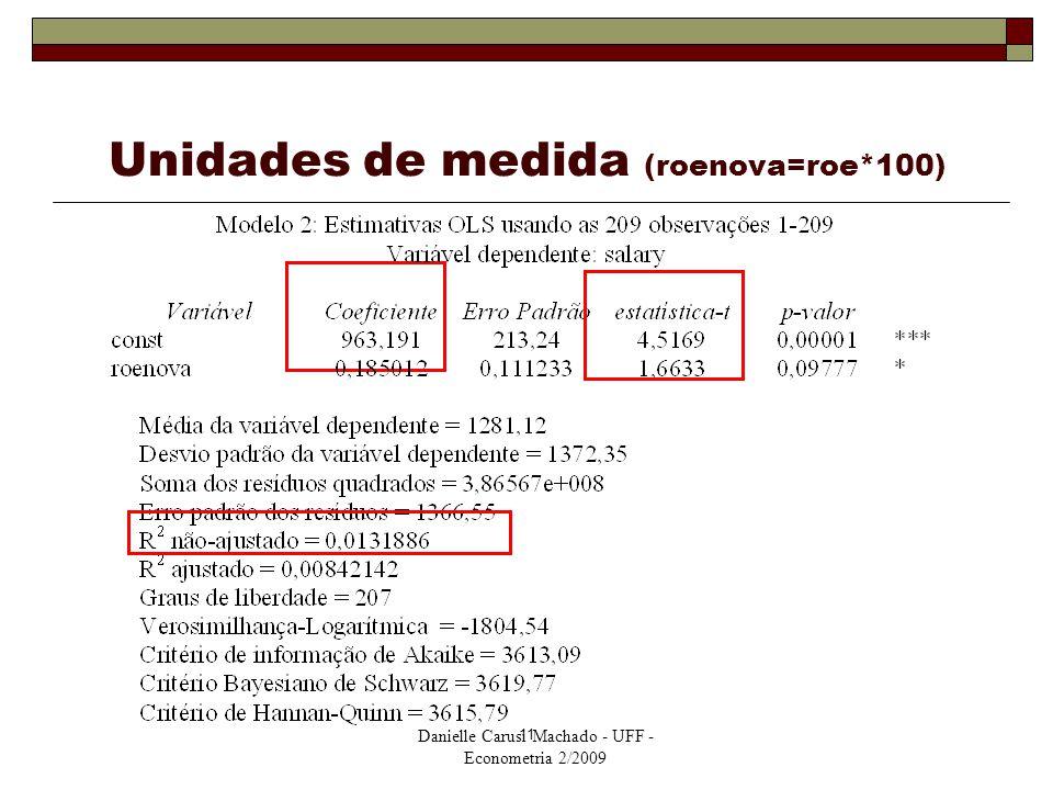 Danielle Carusi Machado - UFF - Econometria 2/2009 11 Unidades de medida (roenova=roe*100)