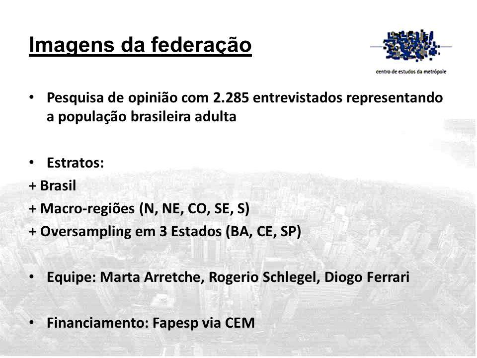 Imagens da federação • Pesquisa de opinião com 2.285 entrevistados representando a população brasileira adulta • Estratos: + Brasil + Macro-regiões (N