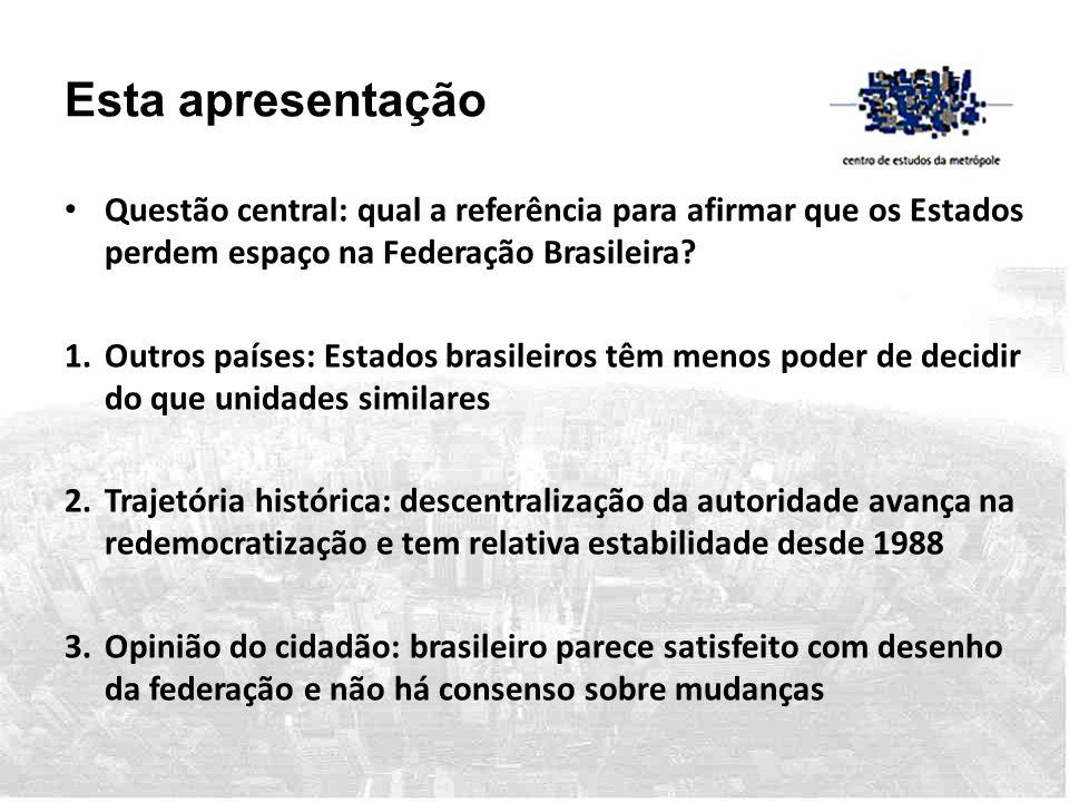 Esta apresentação • Questão central: qual a referência para afirmar que os Estados perdem espaço na Federação Brasileira? 1.Outros países: Estados bra
