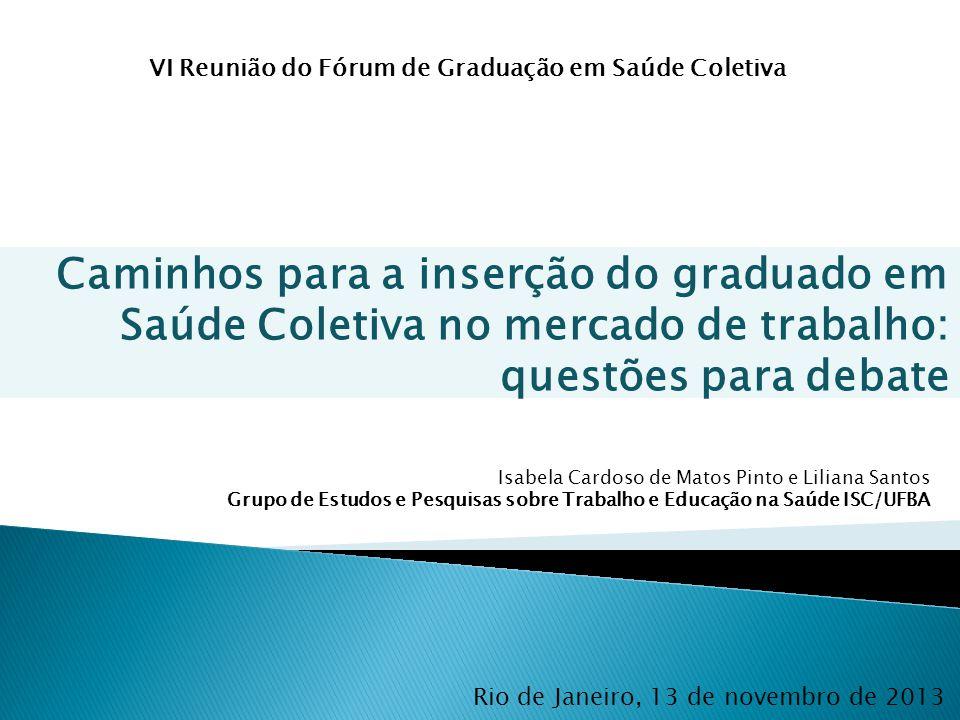 Caminhos para a inserção do graduado em Saúde Coletiva no mercado de trabalho: questões para debate VI Reunião do Fórum de Graduação em Saúde Coletiva