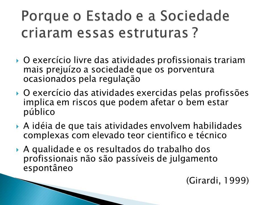  O exercício livre das atividades profissionais trariam mais prejuízo a sociedade que os porventura ocasionados pela regulação  O exercício das ativ