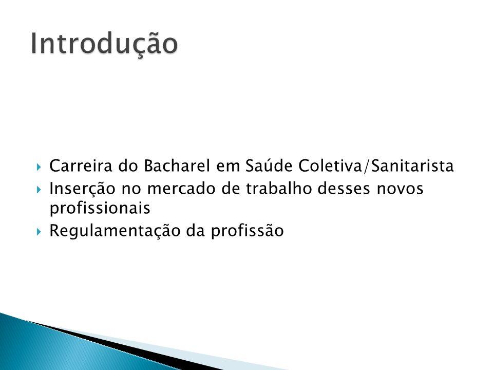  Carreira do Bacharel em Saúde Coletiva/Sanitarista  Inserção no mercado de trabalho desses novos profissionais  Regulamentação da profissão