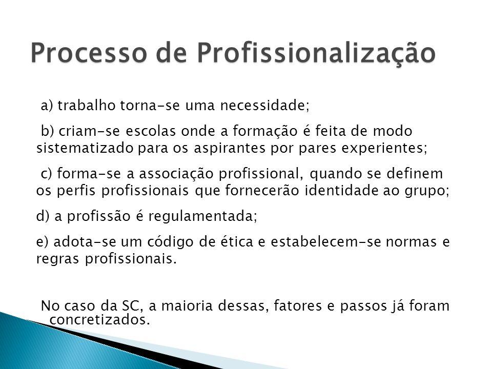 Processo de Profissionalização a) trabalho torna-se uma necessidade; b) criam-se escolas onde a formação é feita de modo sistematizado para os aspiran