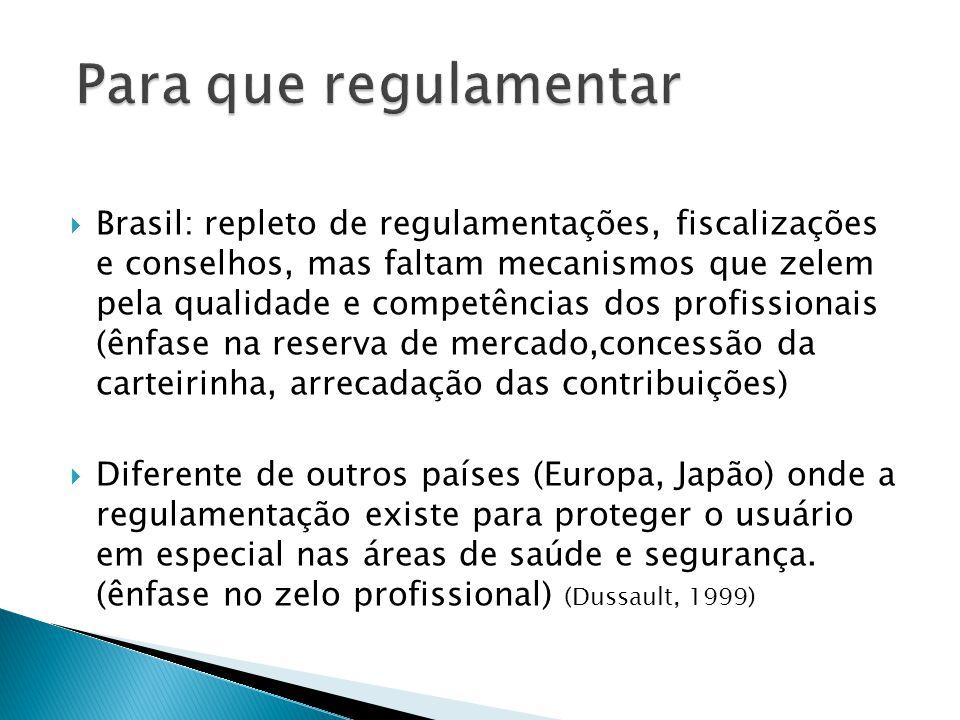  Brasil: repleto de regulamentações, fiscalizações e conselhos, mas faltam mecanismos que zelem pela qualidade e competências dos profissionais (ênfa