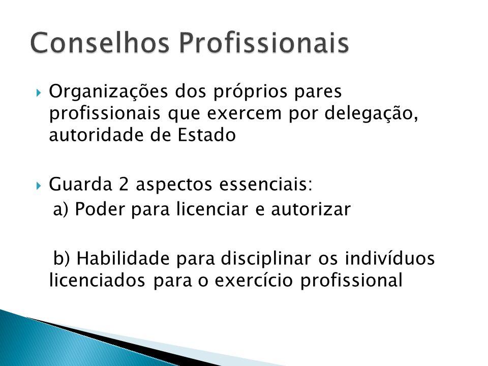  Organizações dos próprios pares profissionais que exercem por delegação, autoridade de Estado  Guarda 2 aspectos essenciais: a) Poder para licencia