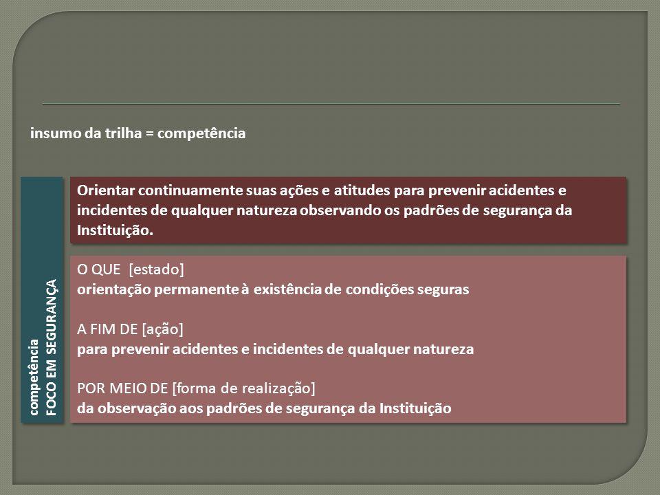 O QUE [estado] orientação permanente à existência de condições seguras A FIM DE [ação] para prevenir acidentes e incidentes de qualquer natureza POR M