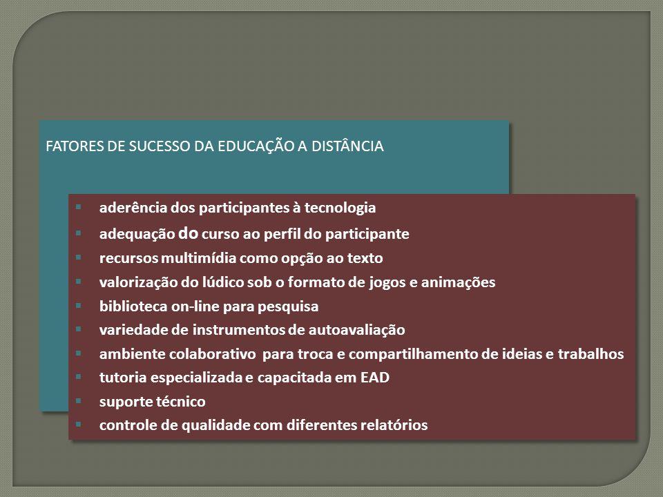 FATORES DE SUCESSO DA EDUCAÇÃO A DISTÂNCIA  aderência dos participantes à tecnologia  adequação do curso ao perfil do participante  recursos multim