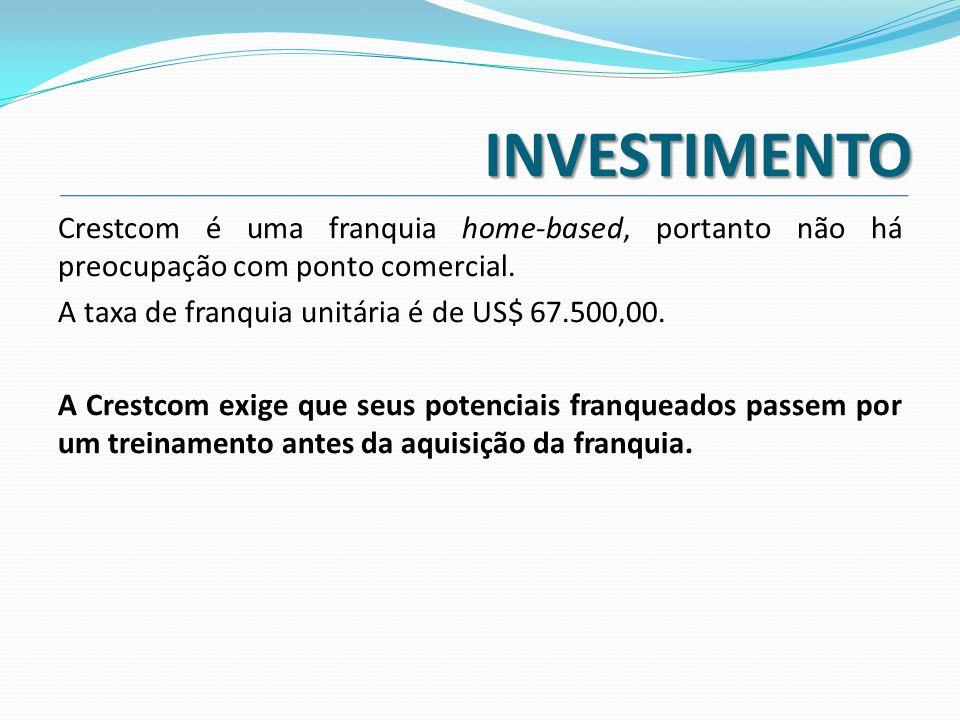INVESTIMENTO Crestcom é uma franquia home-based, portanto não há preocupação com ponto comercial. A taxa de franquia unitária é de US$ 67.500,00. A Cr