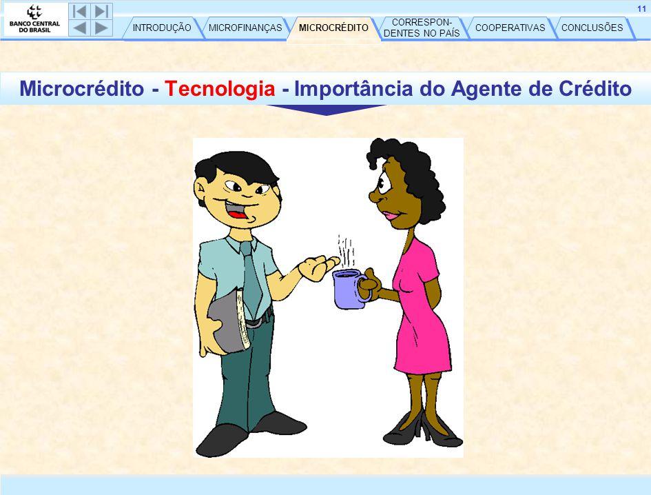 CONCLUSÕES COOPERATIVAS CORRESPON- DENTES NO PAÍS CORRESPON- DENTES NO PAÍS MICROCRÉDITO MICROFINANÇAS INTRODUÇÃO 11 Microcrédito - Tecnologia - Importância do Agente de Crédito MICROCRÉDITO