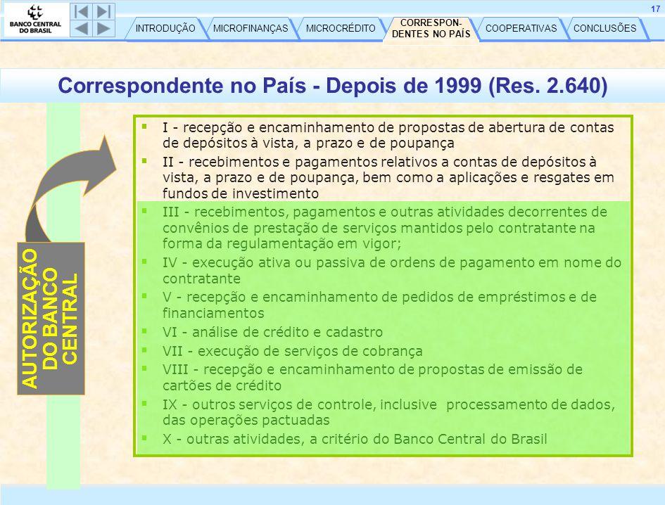 CONCLUSÕES COOPERATIVAS CORRESPON- DENTES NO PAÍS CORRESPON- DENTES NO PAÍS MICROCRÉDITO MICROFINANÇAS INTRODUÇÃO 17 Histórico  I - recepção e encaminhamento de propostas de abertura de contas de depósitos à vista, a prazo e de poupança  II - recebimentos e pagamentos relativos a contas de depósitos à vista, a prazo e de poupança, bem como a aplicações e resgates em fundos de investimento  III - recebimentos, pagamentos e outras atividades decorrentes de convênios de prestação de serviços mantidos pelo contratante na forma da regulamentação em vigor;  IV - execução ativa ou passiva de ordens de pagamento em nome do contratante  V - recepção e encaminhamento de pedidos de empréstimos e de financiamentos  VI - análise de crédito e cadastro  VII - execução de serviços de cobrança  VIII - recepção e encaminhamento de propostas de emissão de cartões de crédito  IX - outros serviços de controle, inclusive processamento de dados, das operações pactuadas  X - outras atividades, a critério do Banco Central do Brasil AUTORIZAÇÃO DO BANCO CENTRAL Correspondente no País - Depois de 1999 (Res.