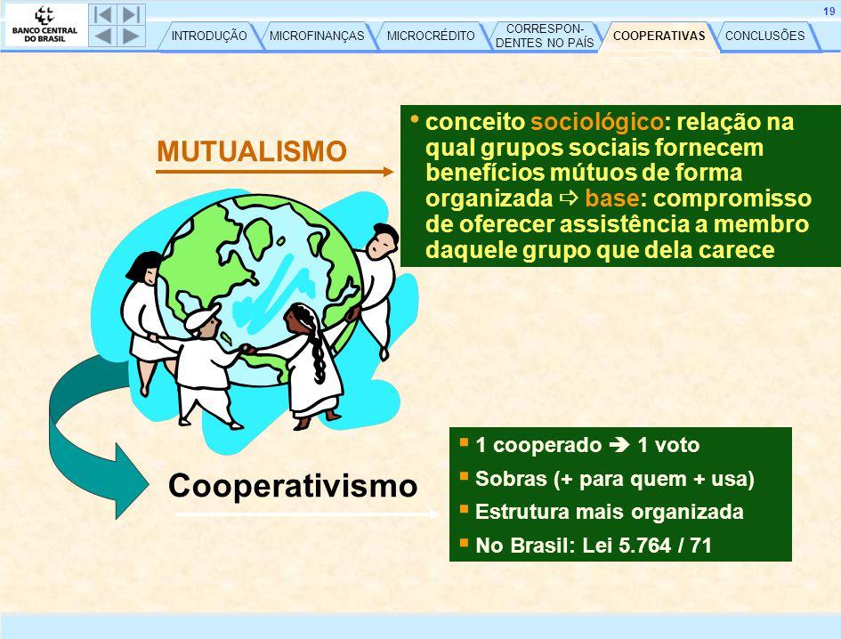 CONCLUSÕES COOPERATIVAS CORRESPON- DENTES NO PAÍS CORRESPON- DENTES NO PAÍS MICROCRÉDITO MICROFINANÇAS INTRODUÇÃO 19 Cooperativismo  1 cooperado  1 voto  Sobras (+ para quem + usa)  Estrutura mais organizada  No Brasil: Lei 5.764 / 71 MUTUALISMO • conceito sociológico: relação na qual grupos sociais fornecem benefícios mútuos de forma organizada  base: compromisso de oferecer assistência a membro daquele grupo que dela carece COOPERATIVAS
