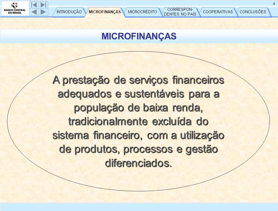 CONCLUSÕES COOPERATIVAS CORRESPON- DENTES NO PAÍS CORRESPON- DENTES NO PAÍS MICROCRÉDITO MICROFINANÇAS INTRODUÇÃO 4 A prestação de serviços financeiros adequados e sustentáveis para a população de baixa renda, tradicionalmente excluída do sistema financeiro, com a utilização de produtos, processos e gestão diferenciados.