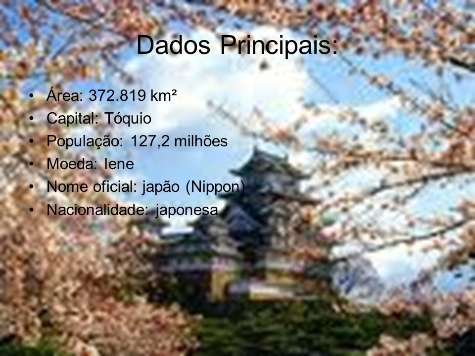 Dados Principais: •Área: 372.819 km² •Capital: Tóquio •População: 127,2 milhões •Moeda: Iene •Nome oficial: japão (Nippon) •Nacionalidade: japonesa