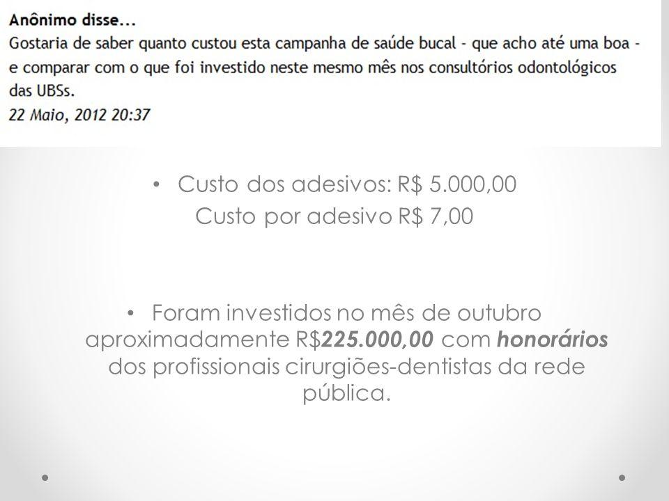 • Custo dos adesivos: R$ 5.000,00 Custo por adesivo R$ 7,00 • Foram investidos no mês de outubro aproximadamente R$ 225.000,00 com honorários dos prof