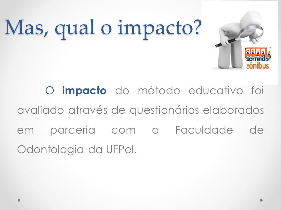 Mas, qual o impacto? O impacto do método educativo foi avaliado através de questionários elaborados em parceria com a Faculdade de Odontologia da UFPe