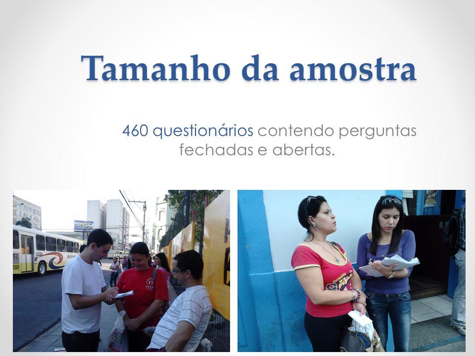 Tamanho da amostra 460 questionários contendo perguntas fechadas e abertas.